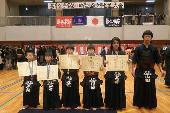 嘉章旗争奪第28回武徳館少年剣道大会 個人戦入賞者