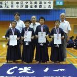第21回中区少年剣道大会
